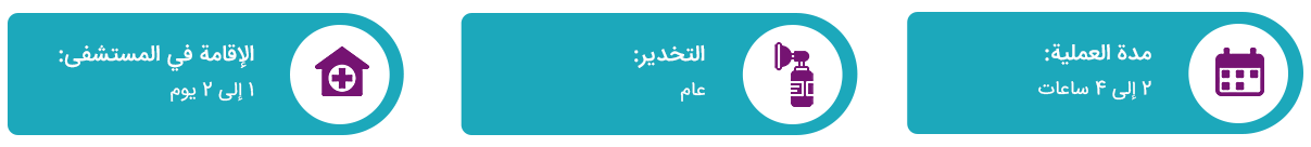 شد البطن في ايران مع د. بيات شهبازي