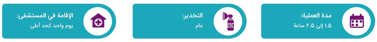 تكبير وشد الثدي في ايران مع د. بيات شهبازي
