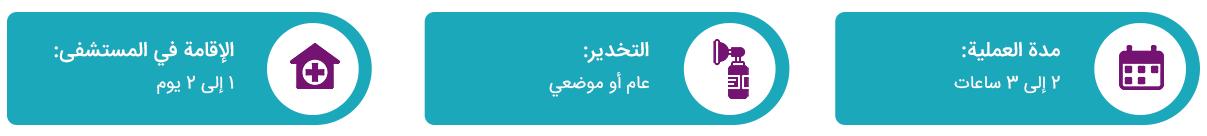 شفط الدهون في ايران مع د. بيات شهبازي