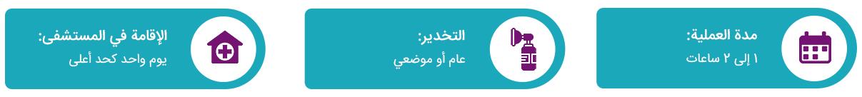 تجميل الانف في ايران مع د. بيات شهبازي